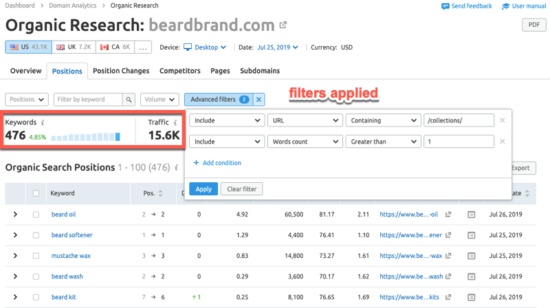 Adding filters in the organic research report in SEMrush