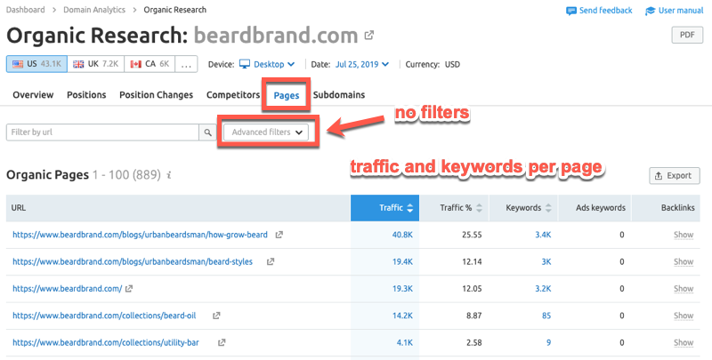 Organic Traffic Research to Find Out How Much Traffic ANY Website Gets 5