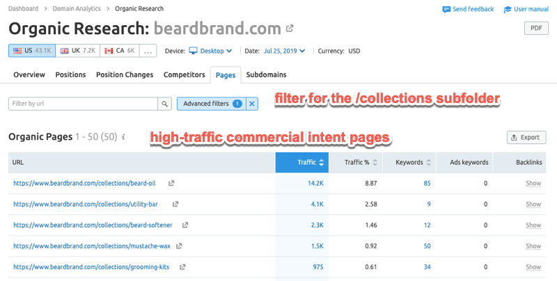 Filtering high organic traffic pages in SEMrush