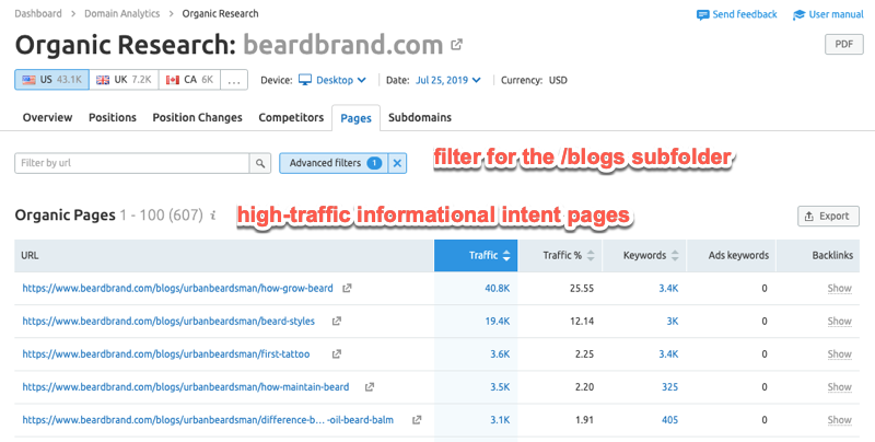 Organic Traffic Research to Find Out How Much Traffic ANY Website Gets 6