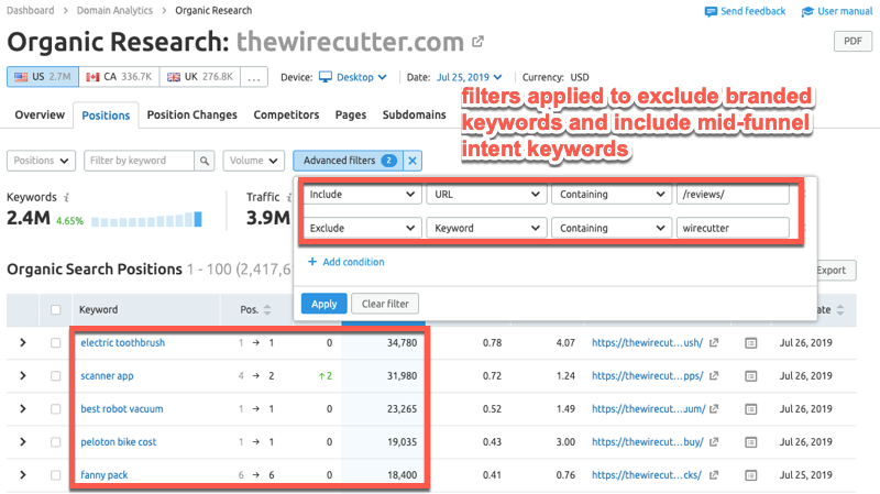 Filters applied to find mid funnel keyword ideas in SEMrush