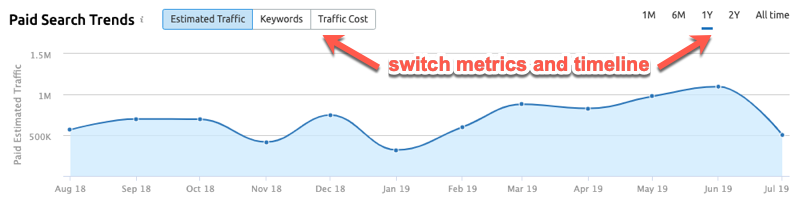 Organic Traffic Research to Find Out How Much Traffic ANY Website Gets 8