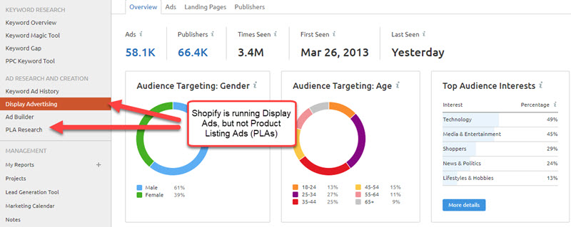 Checking dsplay ads in SEMrush